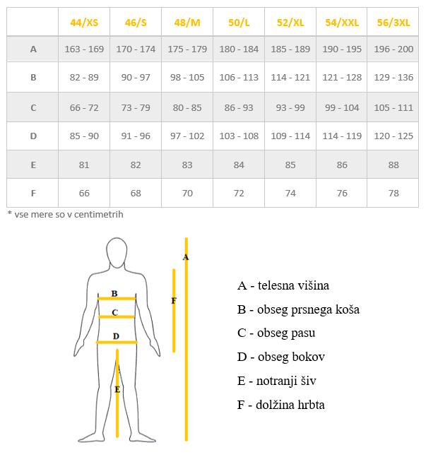 Tabela velikosti moški