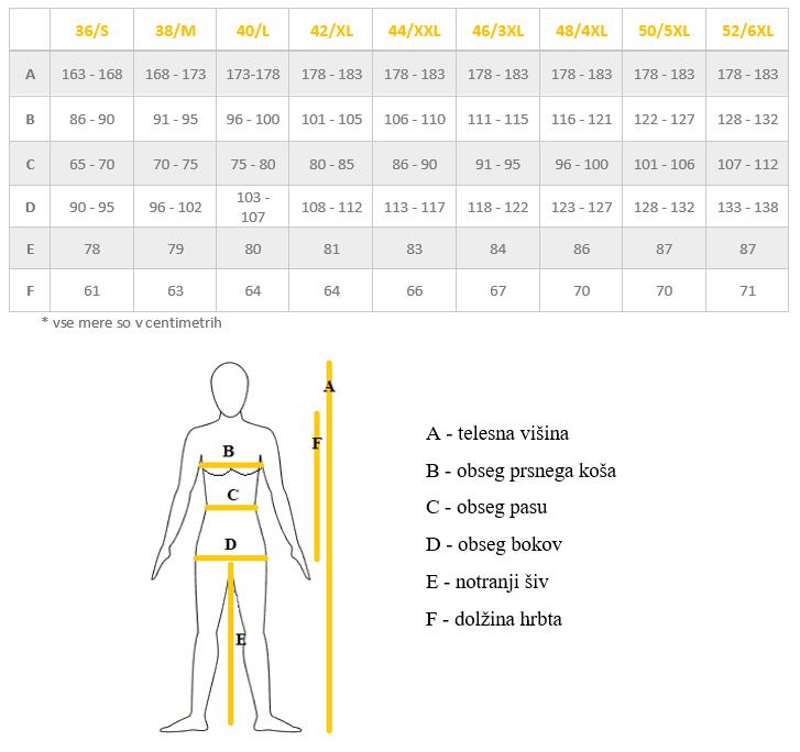 Tabela velikosti ženske